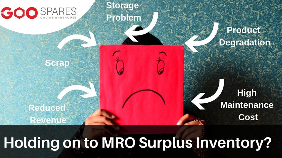 Surplus MRO Problems