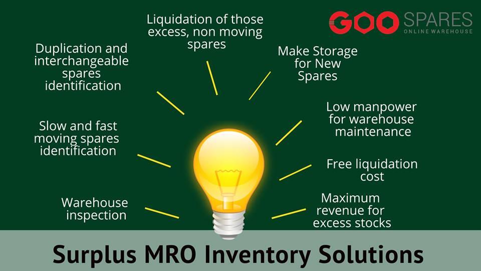 Surplus MRO inventory solutions